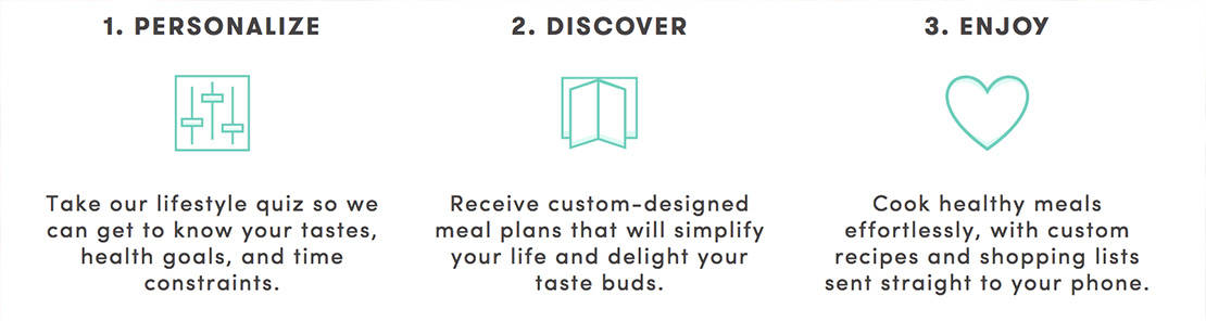 PlateJoy Review: Does This Meal Plan Service Deliver?